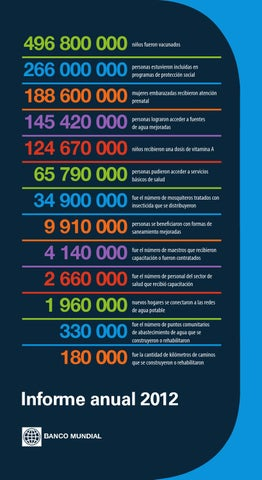 b0a4187fa Informe Anual 2012 by World Bank Publications - issuu