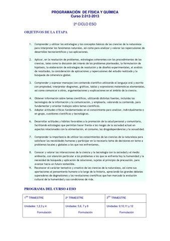 Programación Física 4 ESO by Martinez AMAIA - issuu