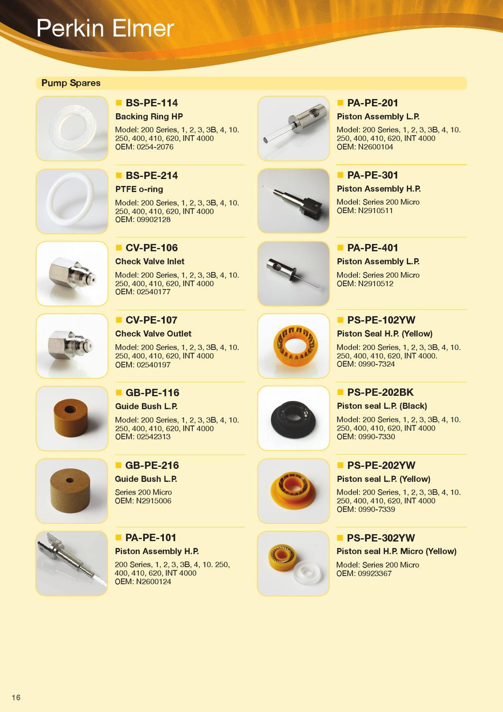 Kinesis HPLC Spares Catalogue