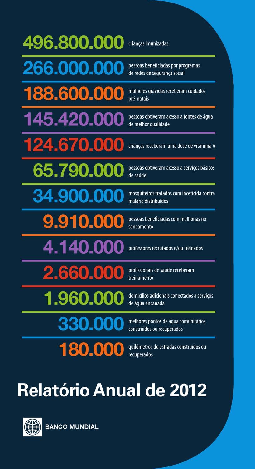 Relatório Anual 2012 by World Bank Publications - issuu 5ab907b03c649