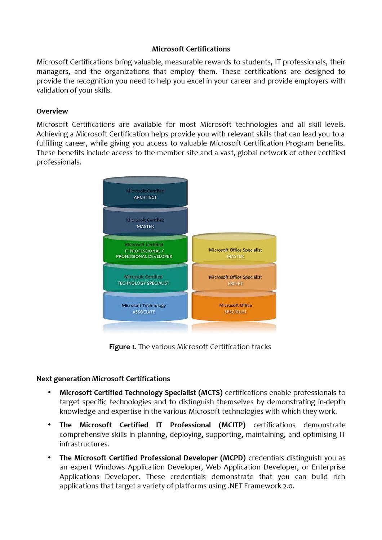 Atractivo Microsoft Certification Benefits Bandera Para La