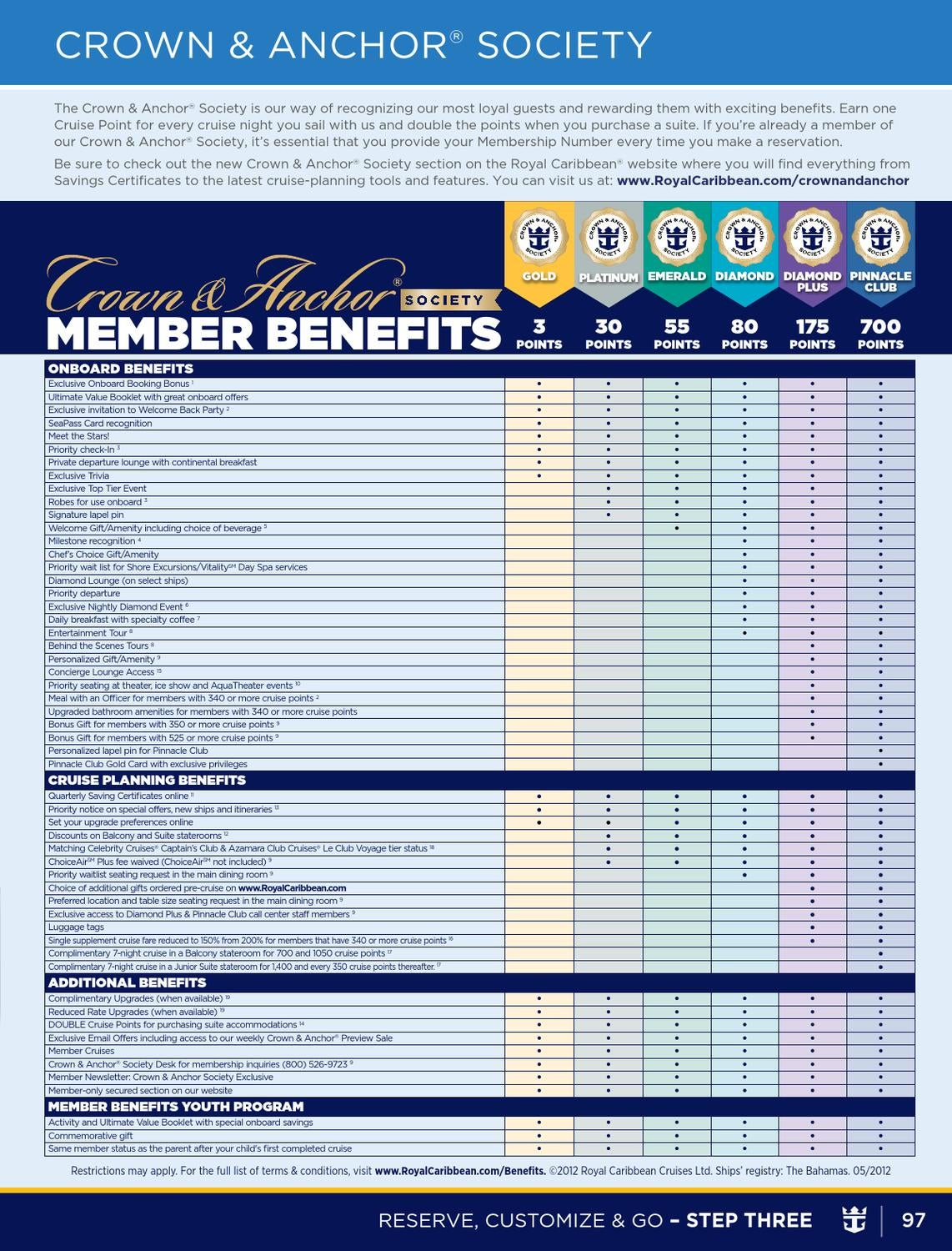 Royal Carribean Gift Certificates Using Royal Caribbean Gift Certificates  Gift Ftempo