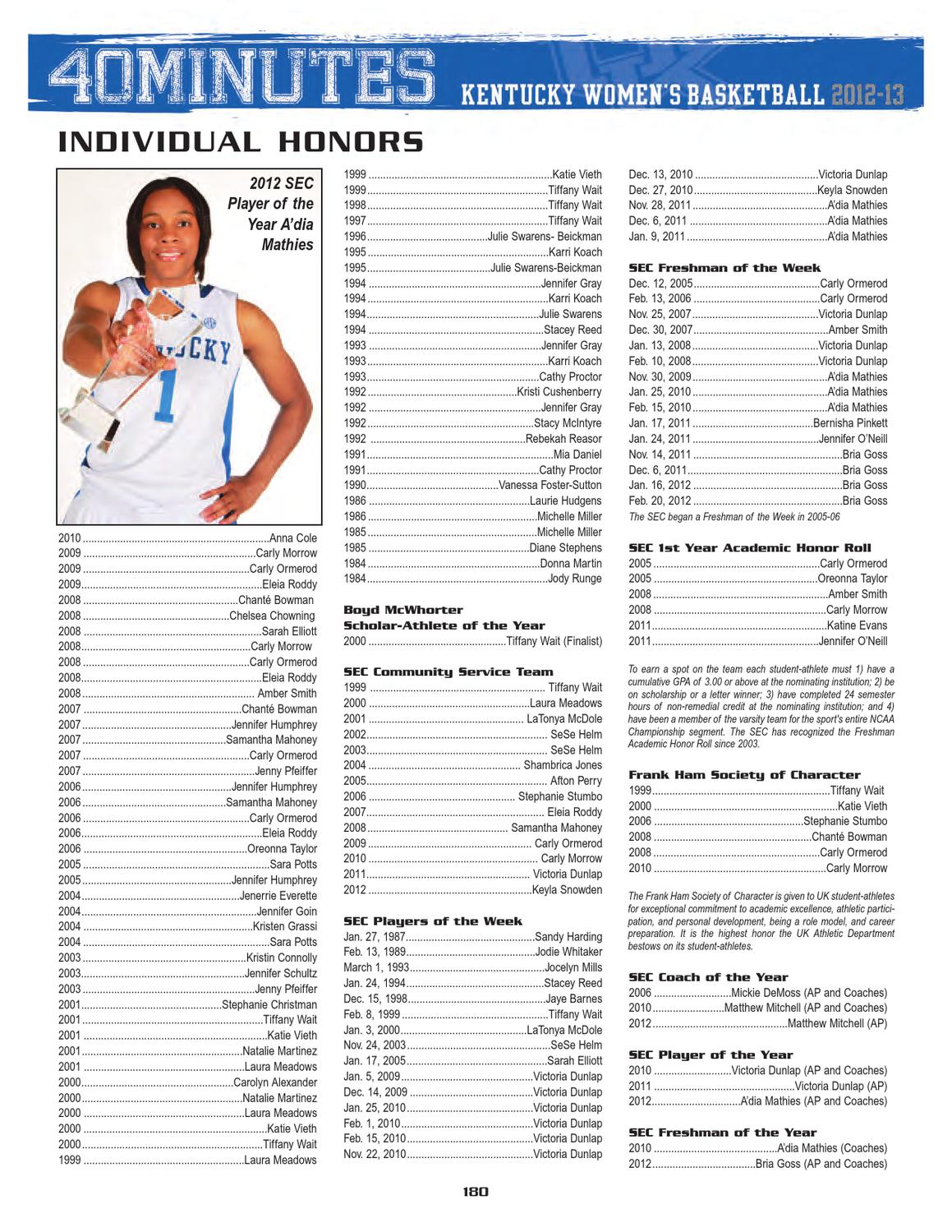 2012 13 Women S Basketball Fact Book By University Of Kentucky Athletics Issuu