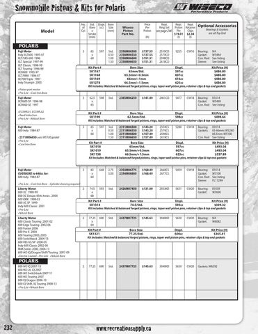 Wiseco Gasket Kit Polaris W5444