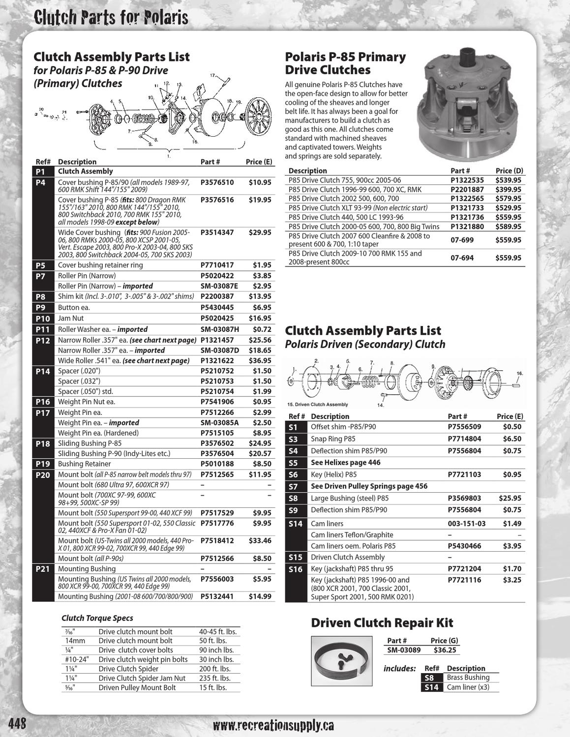 0.3750 Head Dia. 0.1250 Head Ht. UNICORP SCS375-LP-17 Slotted Low Profile Shoulder Screw- 1//4 Shoulder Dia. #10-32 Thread 303 Stainless QTY-25 1//2 Shoulder Lg.