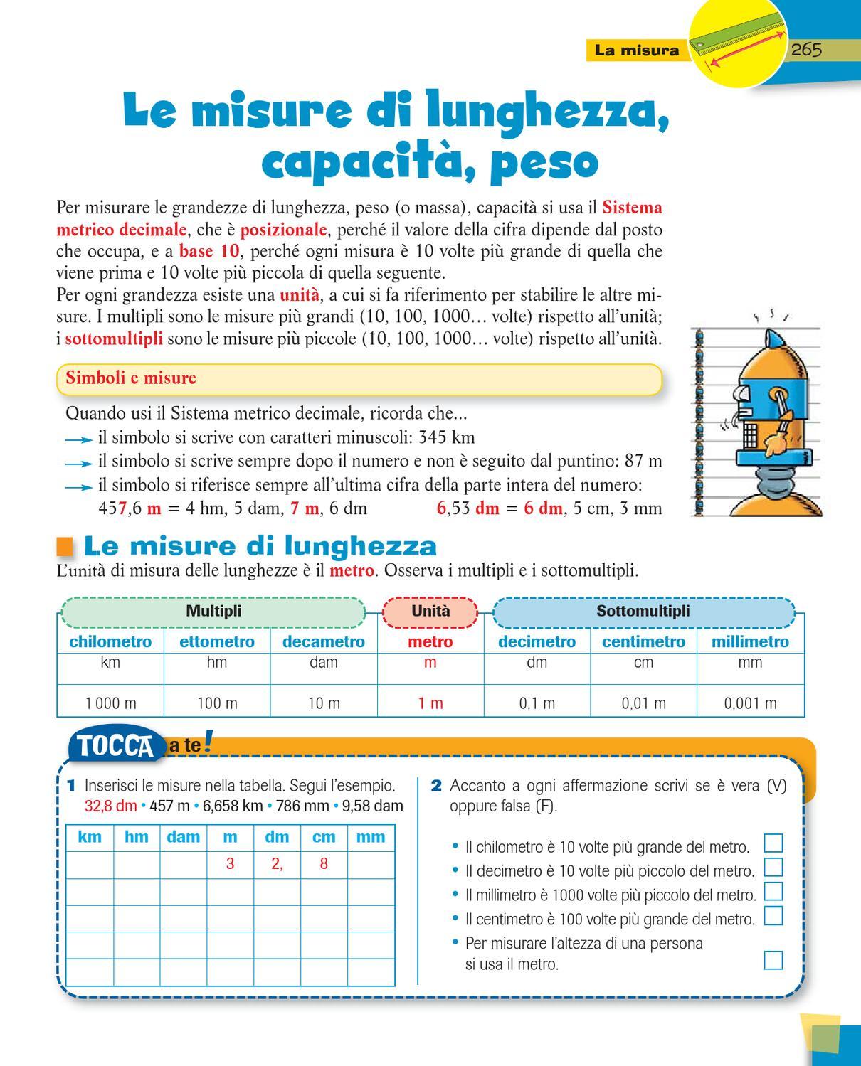 Big bang by elvira ussia issuu for Unita di capacita per condensatori elettrici