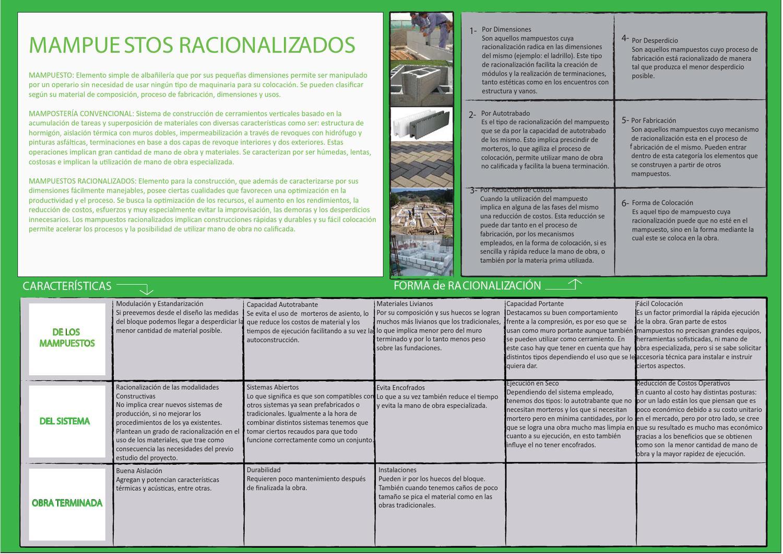 ENTREGAS_CORTE_2_2S2012 by Construcción III FARQ UDELAR - issuu