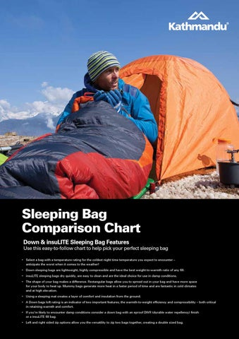 Sleeping Bag Comparison Chart Down Insulite Features