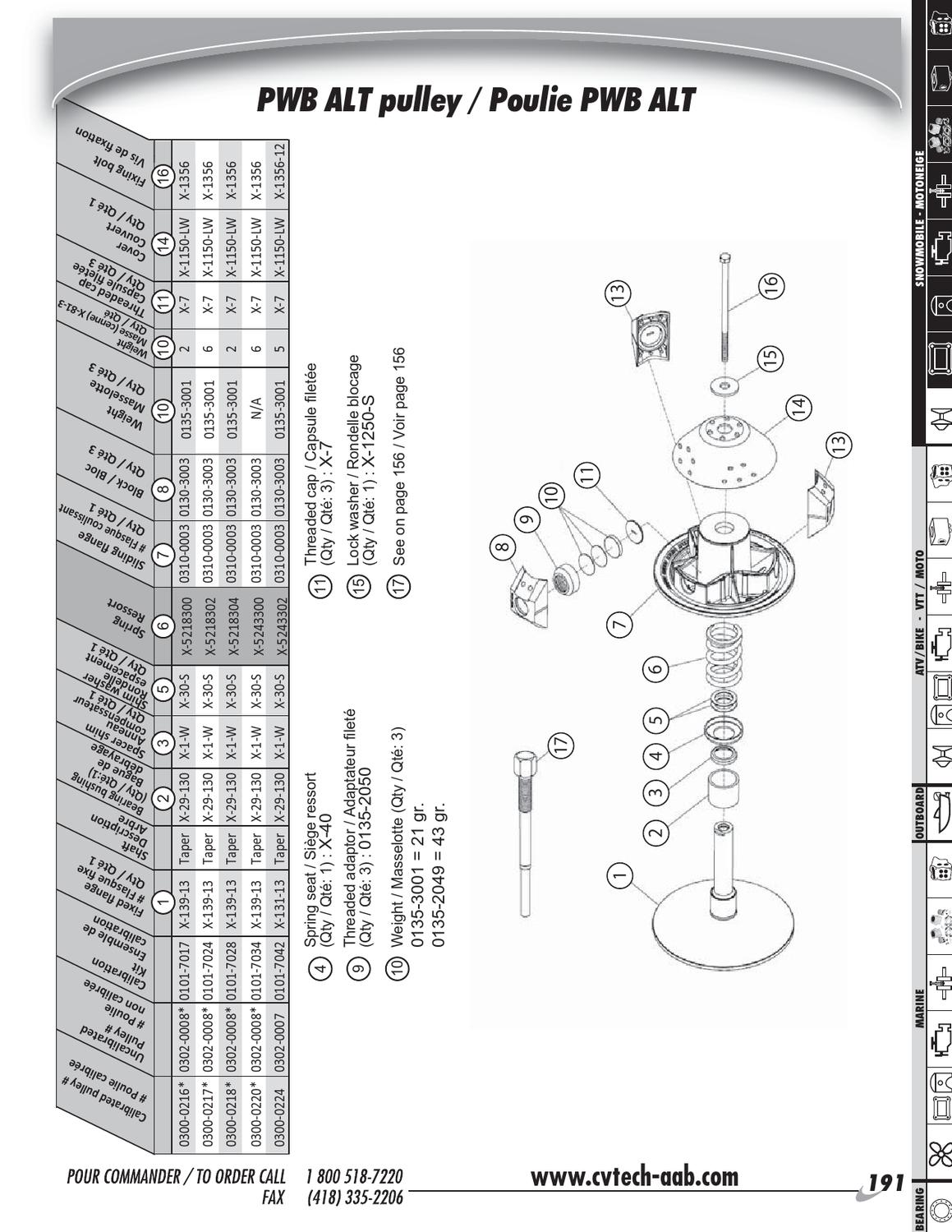 bs FIG300 K-MI300-14N, K line fonte malléable raccords bspt bouchon 1//4 blk