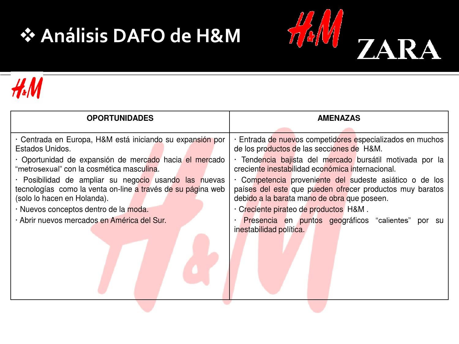 an lisis de estrategias de marketing zara vs h m by miguel angel mateos conde issuu. Black Bedroom Furniture Sets. Home Design Ideas