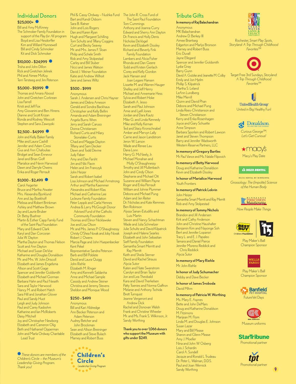 Minnesota Children's Museum Annual Report 2012 by J Wilson