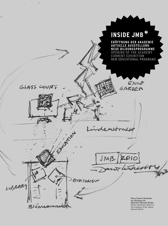 Jewish Museum Berlin: JMB Journal Nr. 7 by Jewish Museum Berlin - issuu