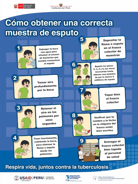 Toma De Muestra De Esputo By Calidad En Salud Issuu