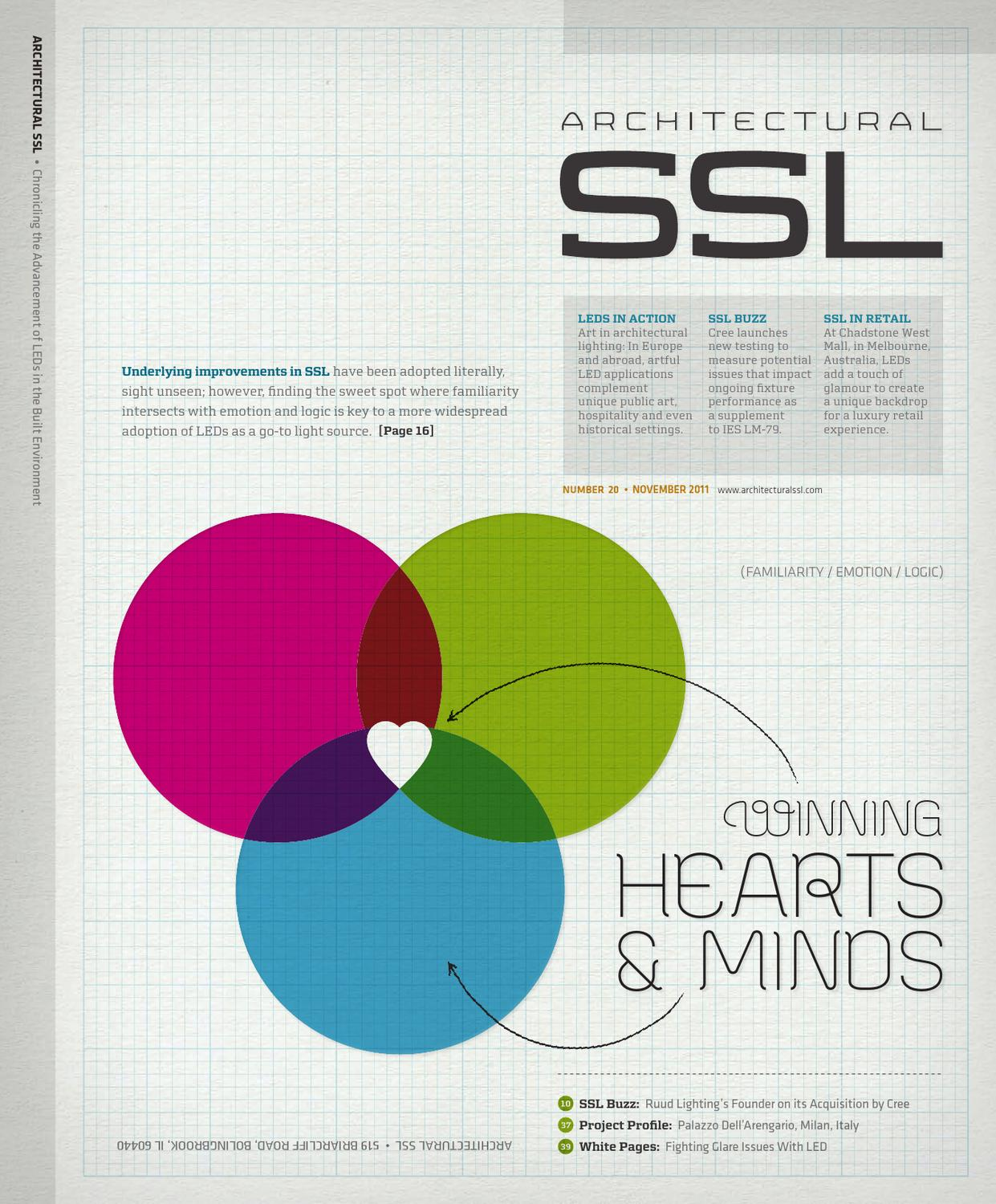Architectural Ssl November 2017 By Construction Business