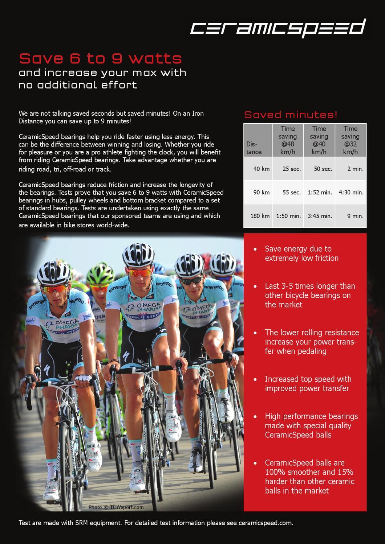 Ceramic Speed watts by Salloy Bike - issuu