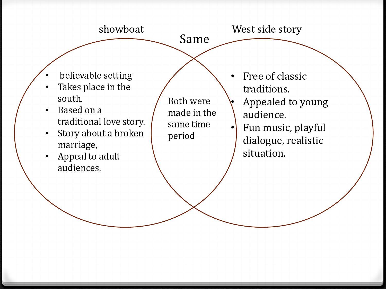 West Side Story Ebook