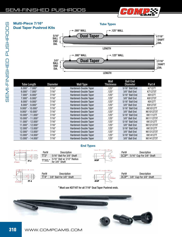 COMP Cams KK101273T-16 Pushrod Tube 10.000 7//16 .125 Wall Semi