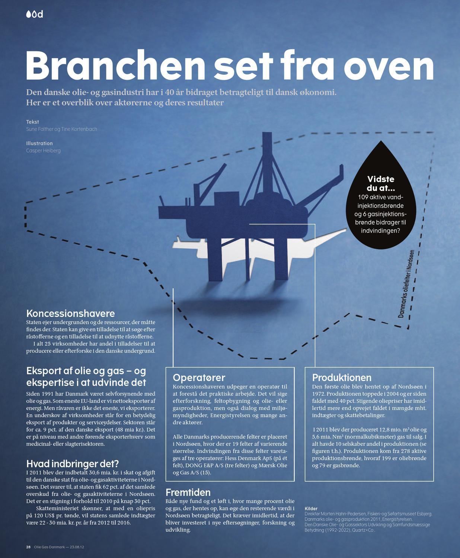danmarks olie og gasproduktion 2015