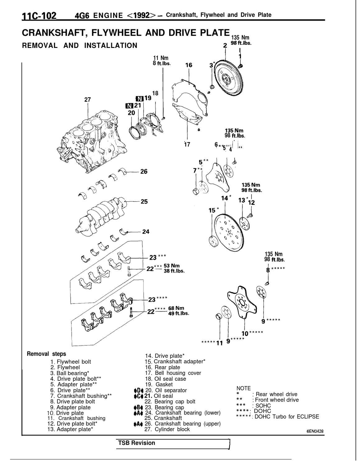 4G61, 4G63, 4G64 Engine 1990- 1994, MANUAL by ias mat - issuu
