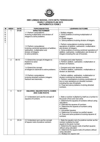 SMK LEMBAH BIDONG 21010 SETIU TERENGGANU YEARLY LESSON PLAN 2013 MATHEMATICS FORM 2 M J A N U R Y
