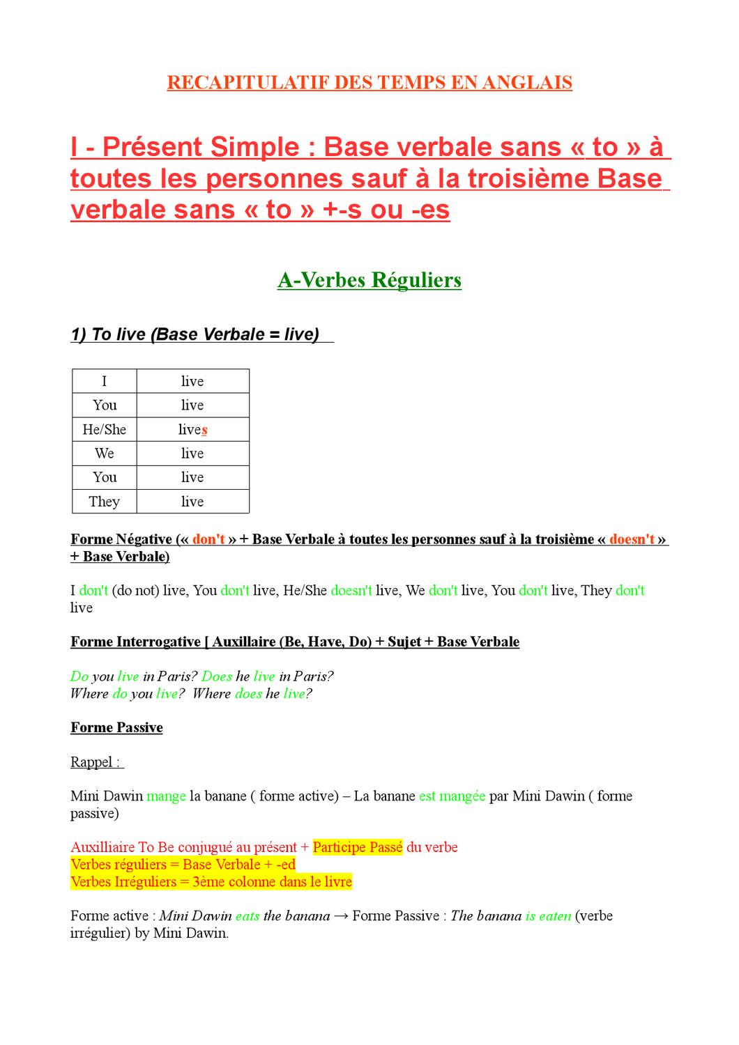 Recapitulatif Anglais By Laura Drousse Issuu