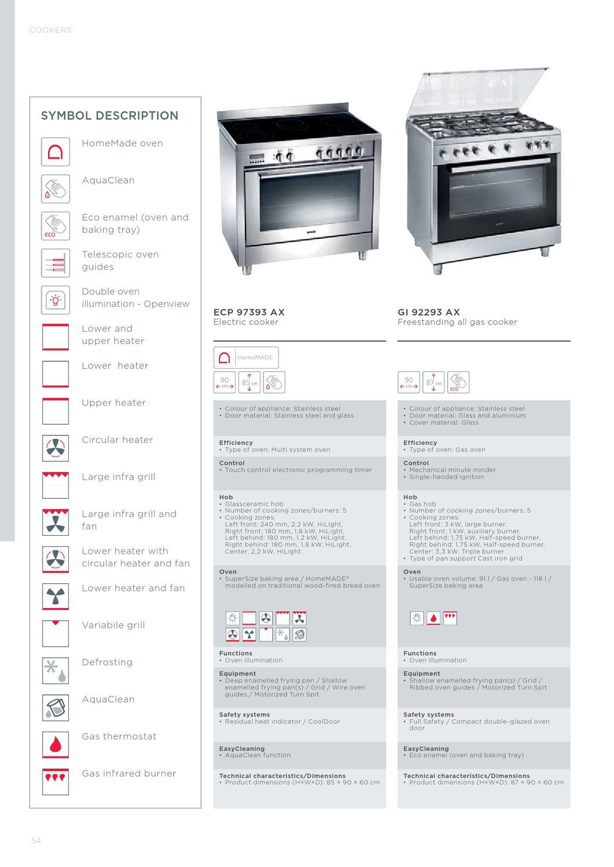 Gorenje design minded by gorenje dd issuu buycottarizona Image collections