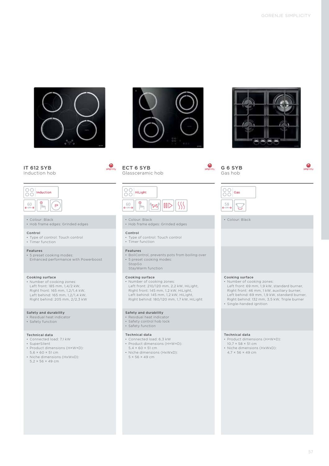 Cooking surfaces: design, functions, features 1