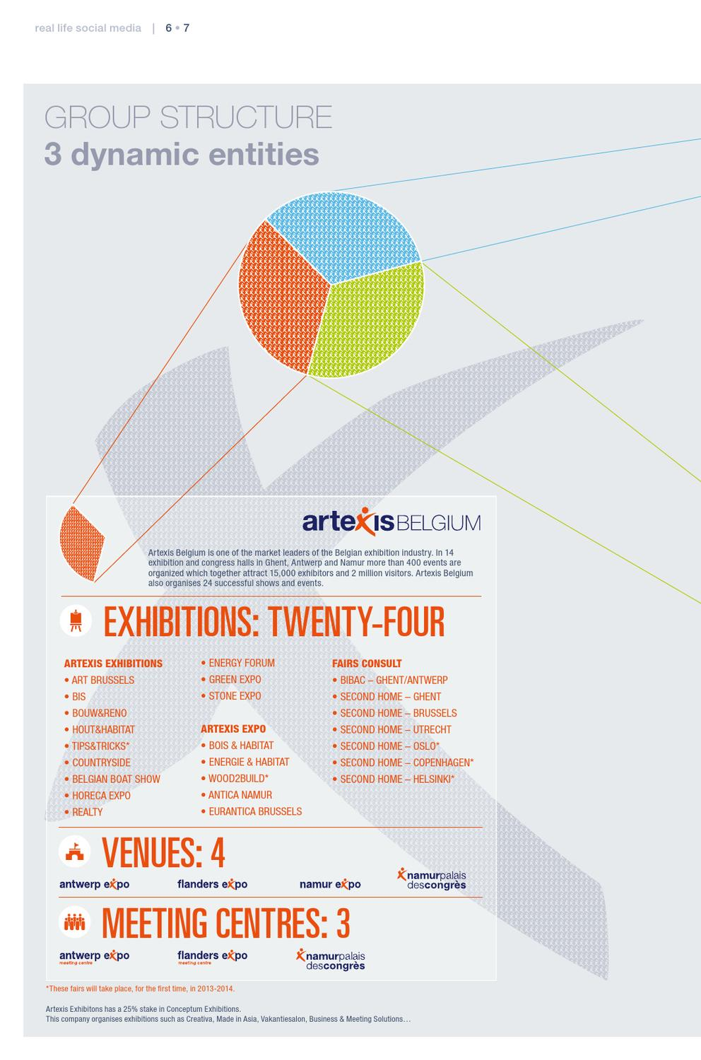 Annual report 2012 Artexis by Artexis - issuu