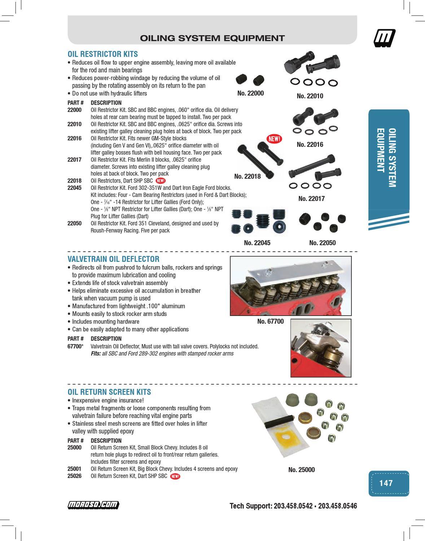 Moroso 25000 Oil Return Screen Kit for Small Block Chevy