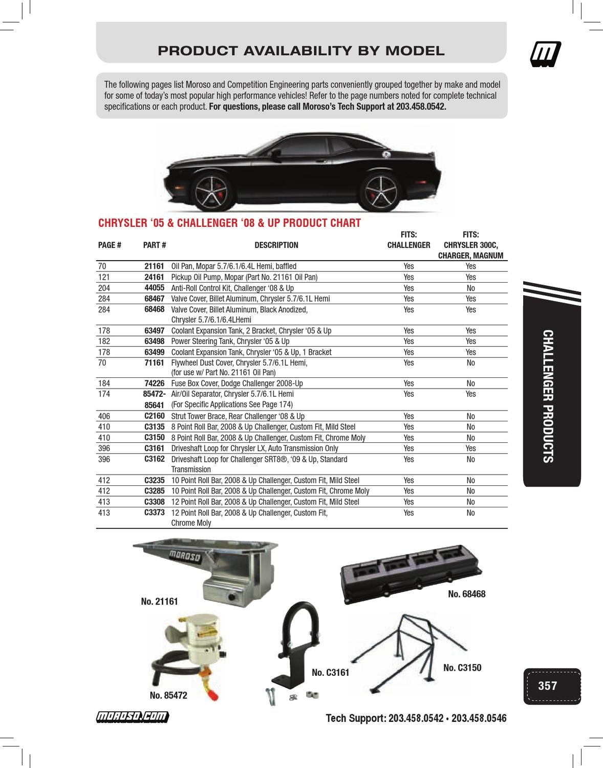 Moroso Product Guide 2013 P167 194 By Performance Products 2012 Challenger Fuse Box Cover Issuu