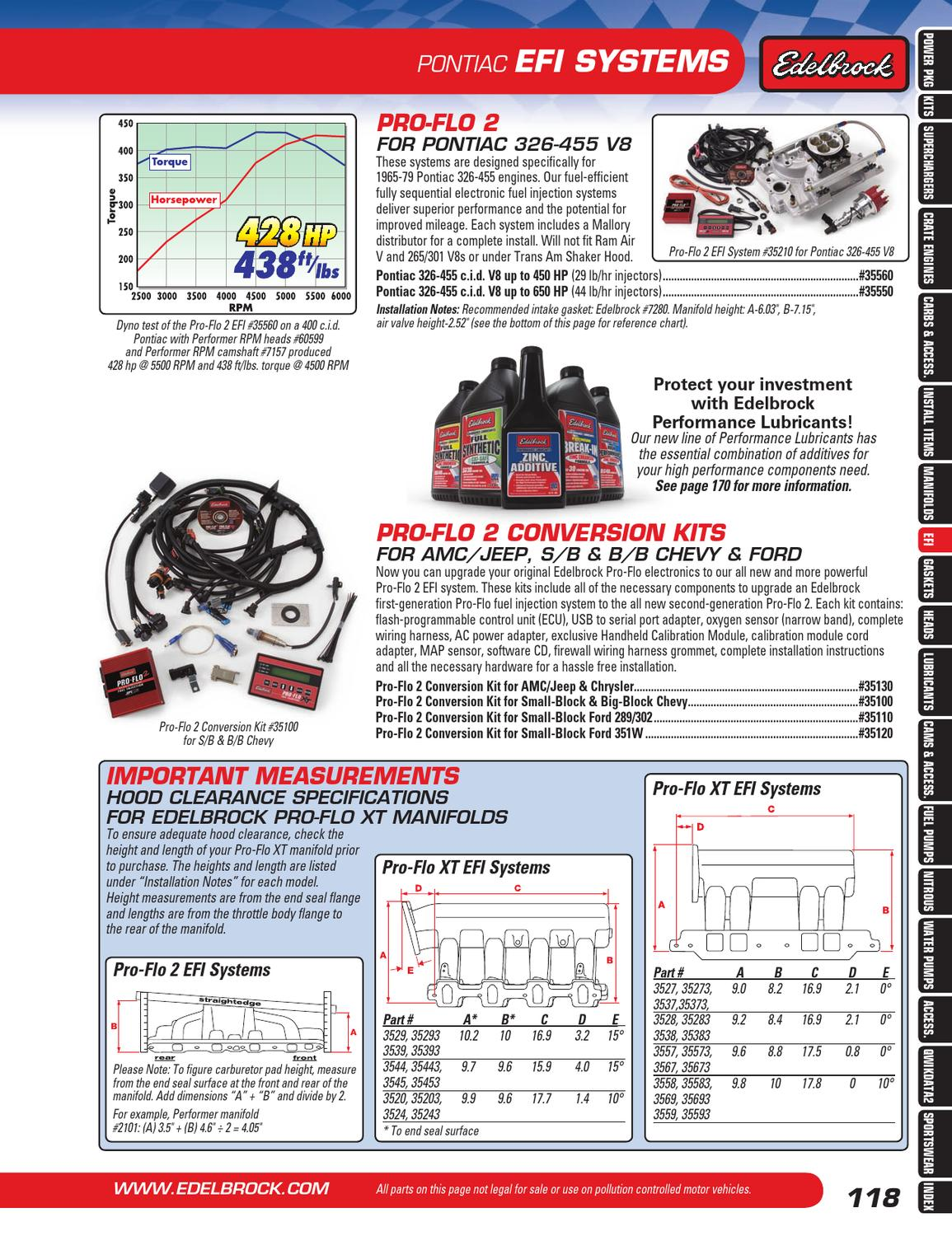 2012 Edelbrock Catalog by Robert Jackson - issuu