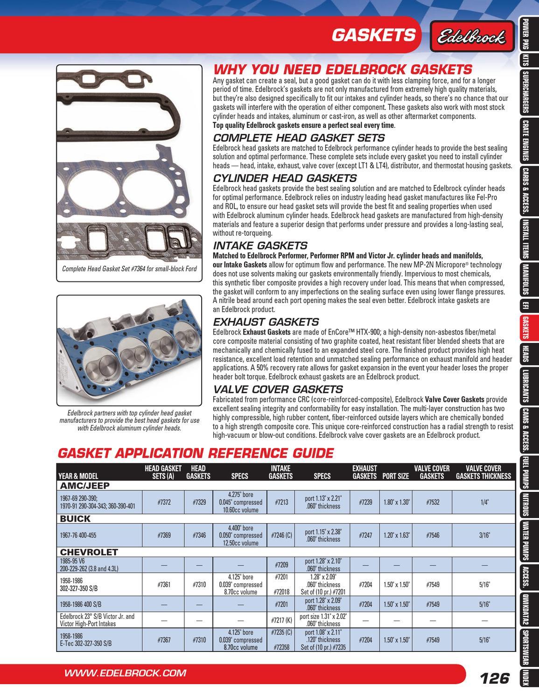 "Edelbrock 7201 Intake Manifold Gaskets Small Block Chevy 1.28/"" x 2.09/"" Port"