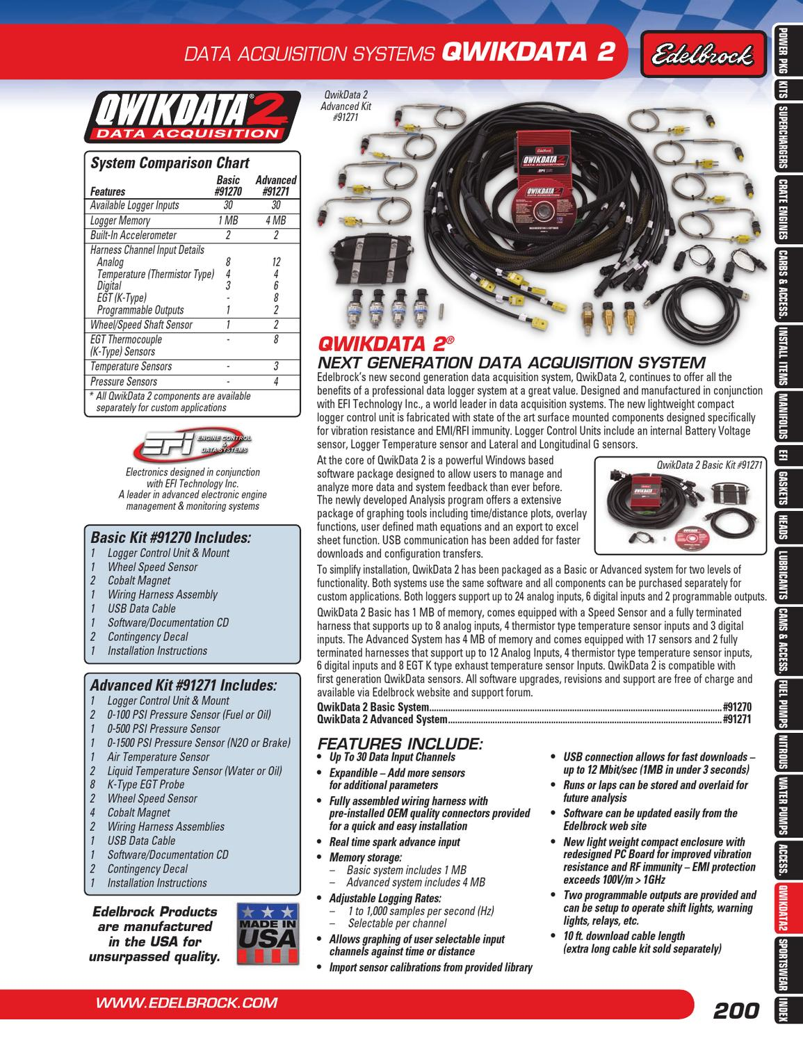 2012 Edelbrock Catalog By Robert Jackson Issuu Psi Wiring Harness