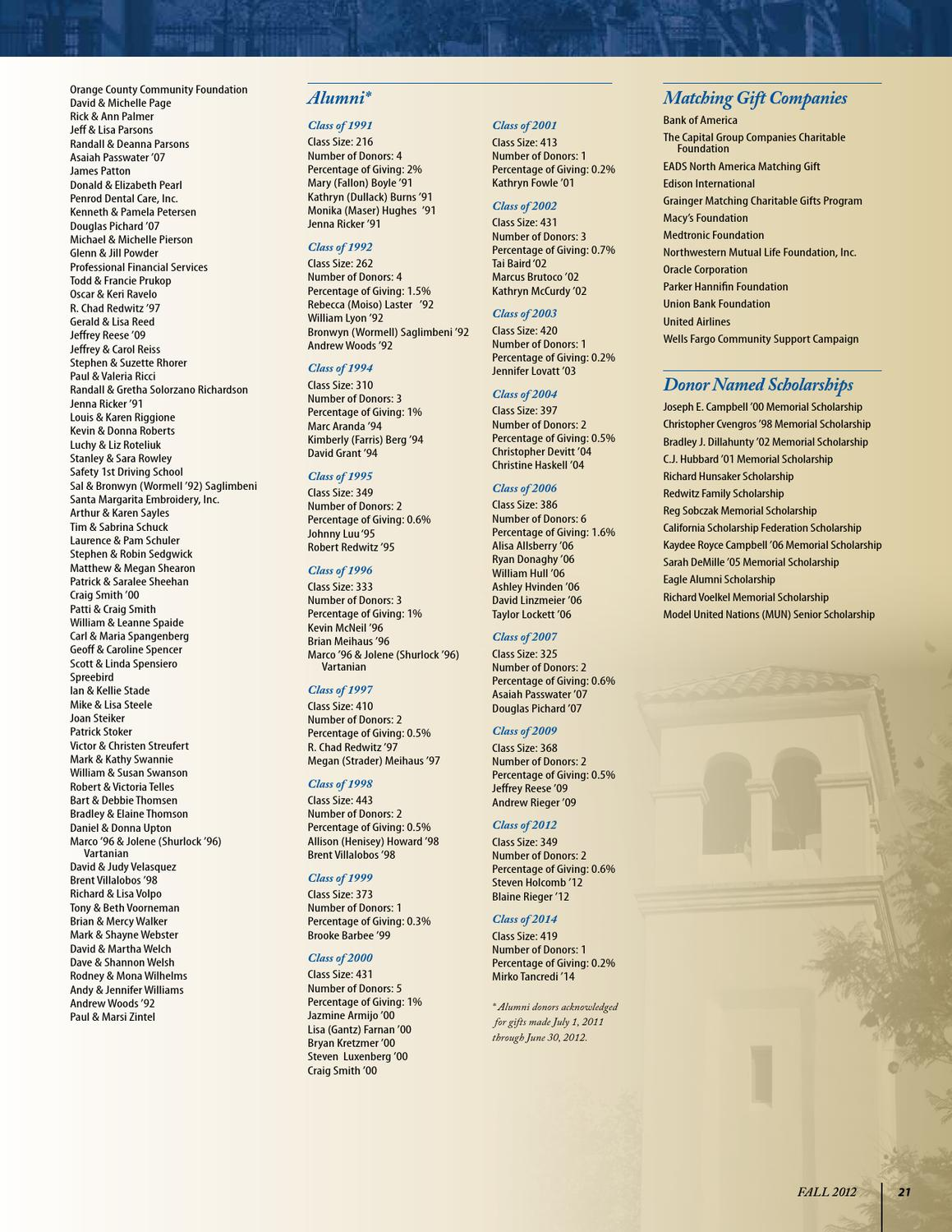 catholic singles in santa ysabel Large searchable database of information on catholic saints saints catholic online singles safe, secure catholic dating the california studios.