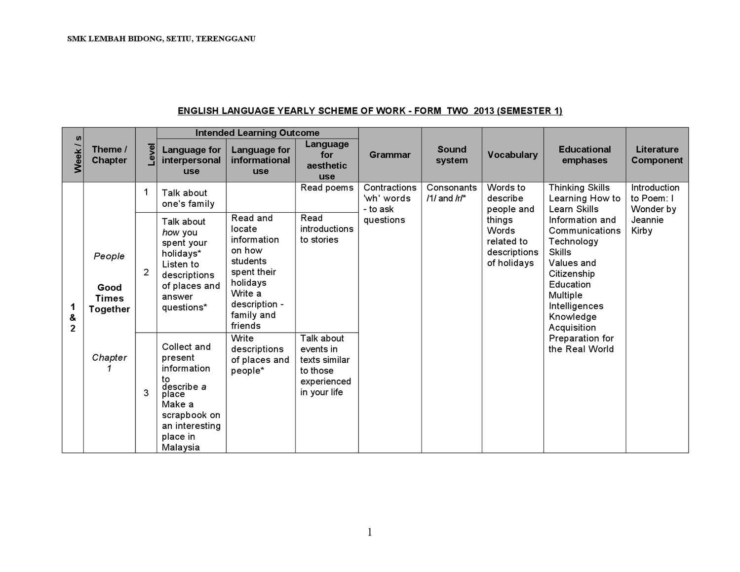 Scheme Of Work Form 2 By Smk Lembah Bidong Issuu
