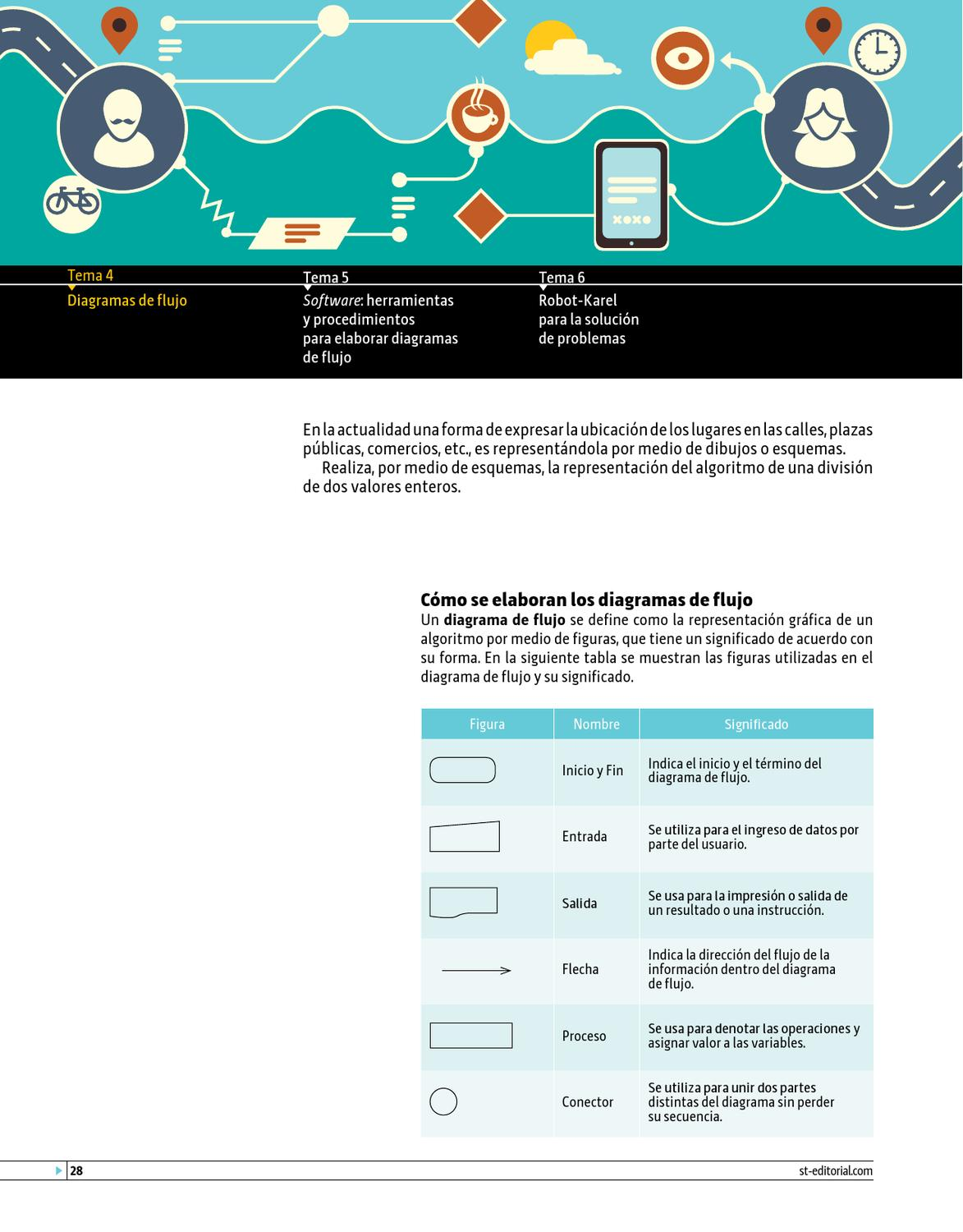 Informtica 2 by eset editorial issuu ccuart