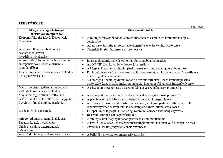 kínálati és részvételi lehetőségek)