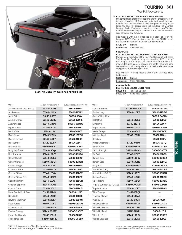 Cobalt Blue Hard saddlebag lid LED Spoiler kit fit Harley Touring Saddle bags