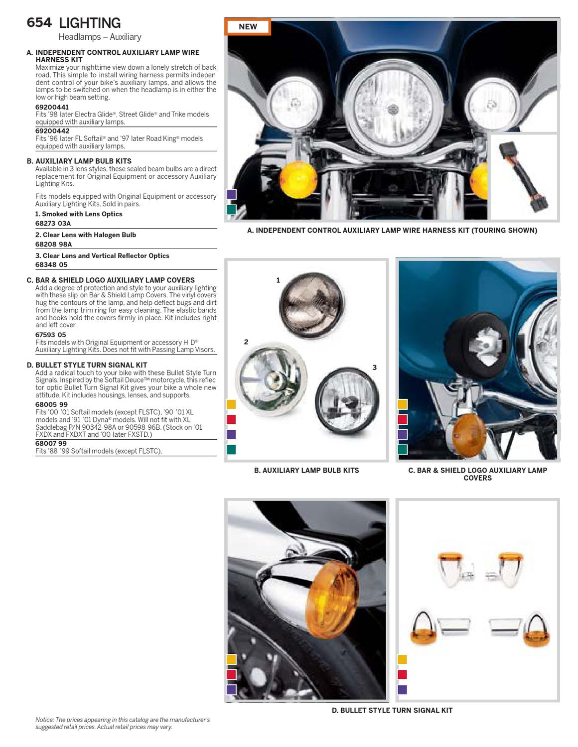Harley Davidson Style By Probike Issuu Wire Harness Shield
