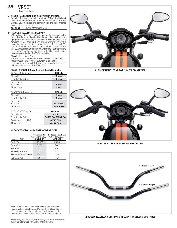 Harley Davidson Fit By Probike Issuu