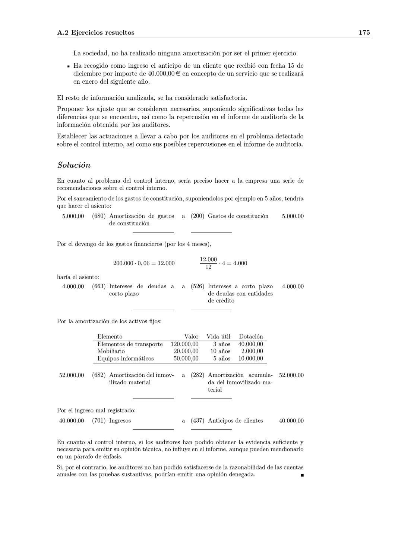 Estados Financieros Ejercicios Resueltos By G12360121 Cahuana Ferro Issuu