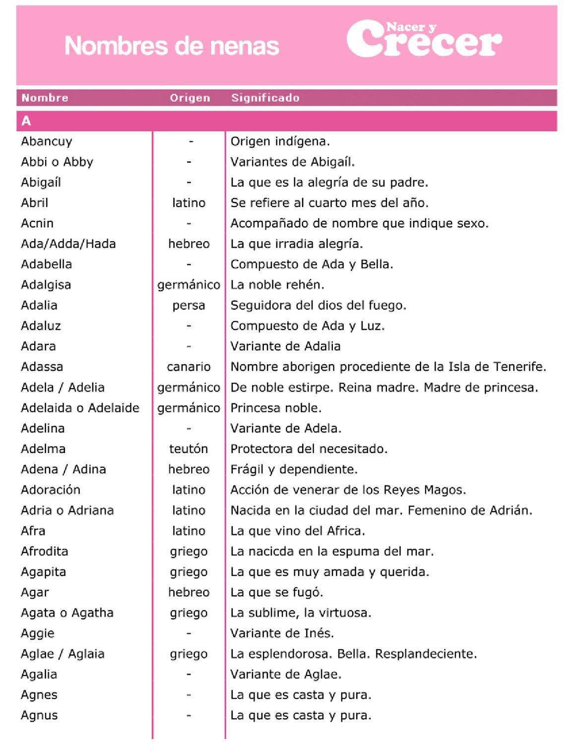Nombres de varón y nena para tu bebé... by Marian Weckl estudio ...