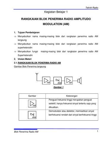 Radio penerima am dan fm by sutarman mr issuu teknik radio kegiatan belajar 1 rangkaian blok penerima ccuart Choice Image