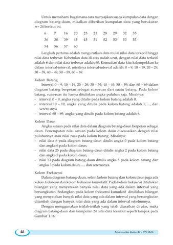 Wahana matematika ips by ayu rahayu issuu untuk memahami bagaimana cara menyajikan suatu kumpulan data dengan diagram batang daun misalkan diberikan kumpulan data yang berukuran n 24 berikut ini ccuart Image collections