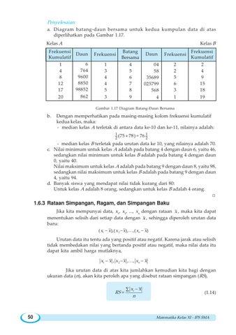 Wahana matematika ips by ayu rahayu issuu diagram batang daun bersama untuk kedua kumpulan data di atas diperlihatkan pada gambar 117 kelas a ccuart Gallery