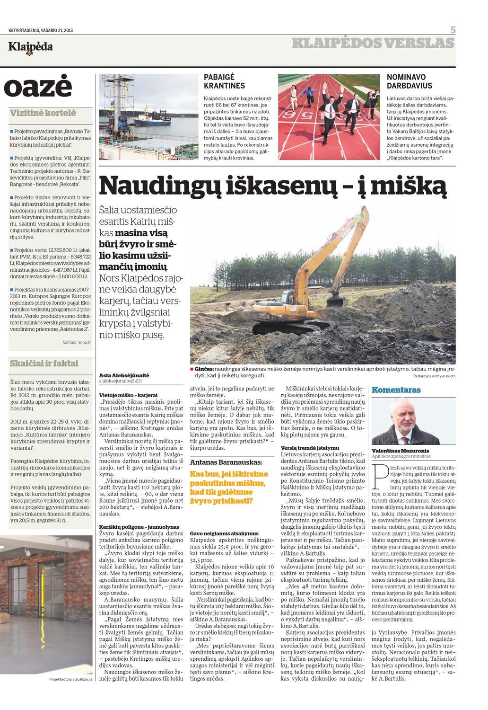 2013 02 21 Klaipeda By Diena Media News Issuu