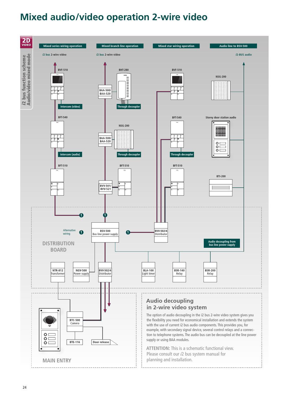 Ziemlich Schaltplan Für Surround Sound System Ideen - Elektrische ...