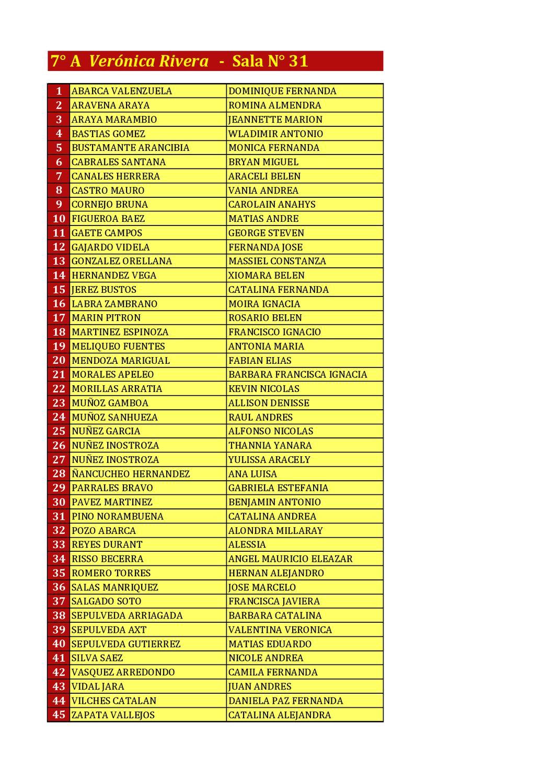 listado de cursos 2013 by paulo meneses issuu