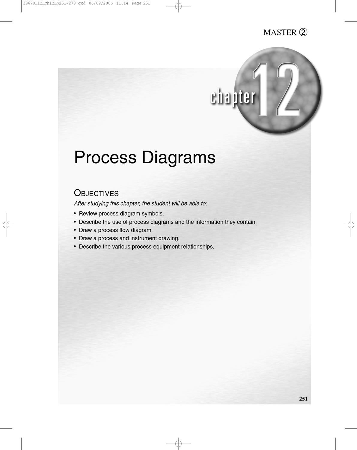 Flow Chart Symbols By Ida Sri Mulyati Issuu Process Diagram Uses