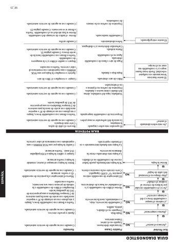 Shindaiwa b450 manual array shindaiwa b450 user manual by allpower issuu rh issuu com fandeluxe Image collections